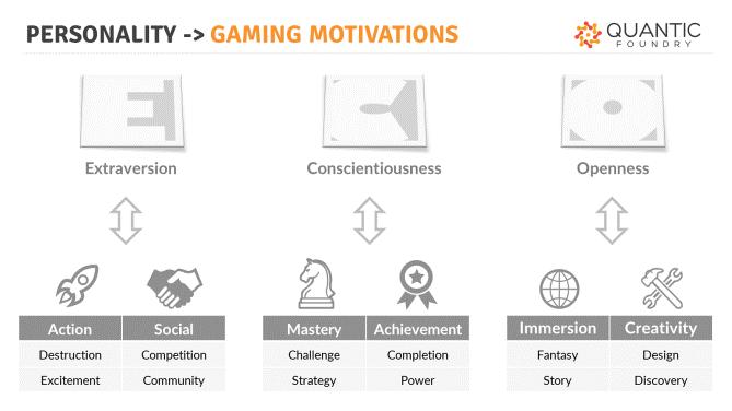 videojuegos y personalidad2 volk games