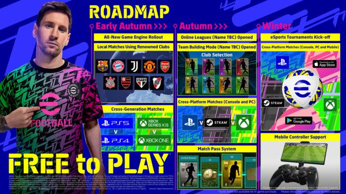 efootball-roadmap_pes